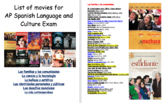 List of Movies for AP Spanish Language and Culture organiz