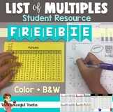 List of Multiples - Student Math Resource