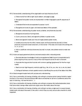 List of Ohio CCSS for Kindergarten