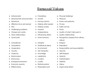 List of Personal Values