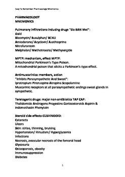 List of Pharmacology Mnemonics (Handout)