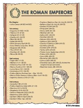 List Of Caesars