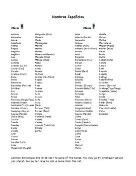 List of Spanish Names and Related Diminutives by Jennifer ...