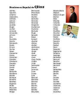 List of Spanish Names for Students