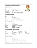Spanish Pronouns Reference Sheet (subject, direct, indirect, reflexive)