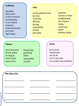List of Time Order Words by The Teacher Couple | TpT