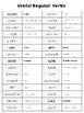 List of Useful Regular Verbs in Present