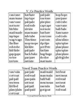 List Of Visually Similar Words With Short And Long Vowel Sounds Tpt