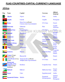 Countries And Capitals And Currencies Pdf