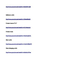 List of grammar songs found online