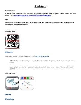 List of iPad Apps for Kindergarten Class