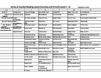 List of series at Guided Reading Levels A to Z