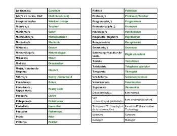 Lista de Profesiones: Professions in Spanish and English