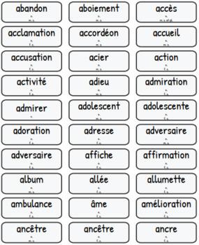 Liste orthographique de 5ième année- mur de mots, mots-étiquettes