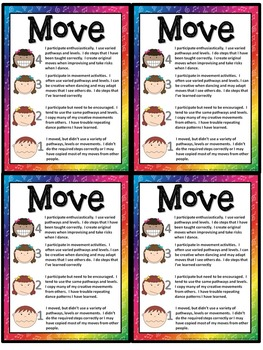 Listen, Play, Sing Performance Rubric Posters for Music Class