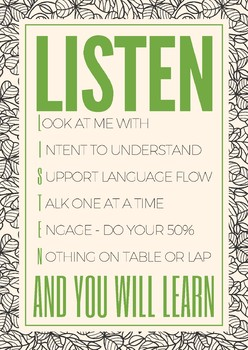 Listen and You Will Learn classroom management poster