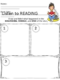 Listen to Reading: Beginning, Middle, End