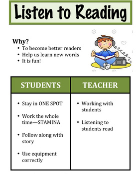 Listen to Reading IChart-Editable!