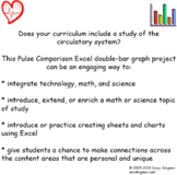 Excel Graphing Pulse Rate Comparison