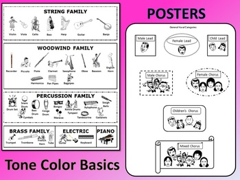 Listening Activity Worksheets: Basic Instrument Families and Poster