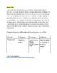 Listening Activity in Spanish (Social Media)