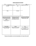 Listening Analysis Worksheet