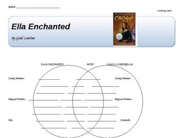 Listening Center- Ella Enchanted