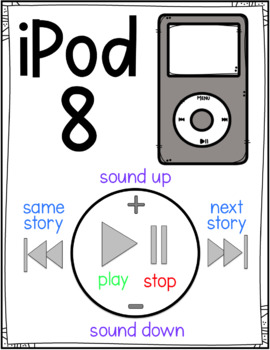 Listening Center Set Up - ipods