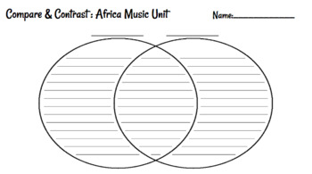 Listening Lesson: African Folk Song Che Che Koolay