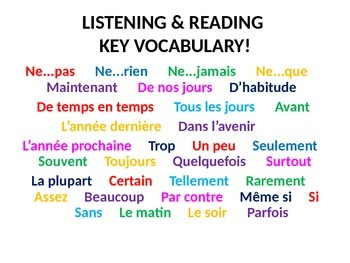 French Teaching Resources. GCSE Listening & Reading Key Vocab Starter Activity.
