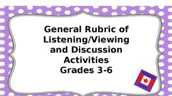 Listening Rubric