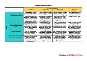Listening Rubric (Grades 3-4)