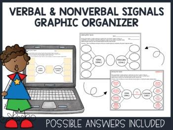 Listening Skills- Graphic Organizer, Listening Survey, Activity, and Assessment