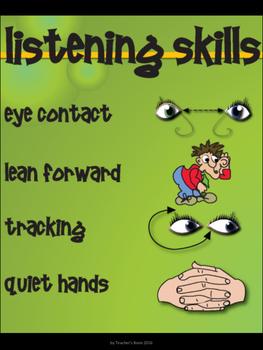 Listening Skills Poster Printable