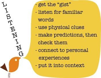 Listening Skills and Behaviours poster
