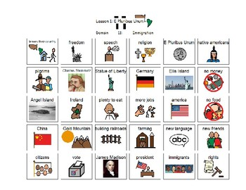 Listening and Learning Domain 11 : Immigration visuals