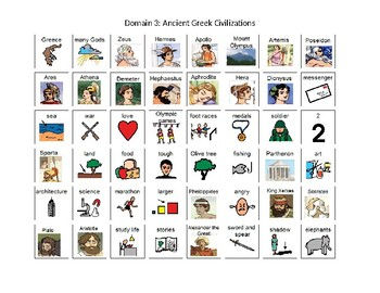 Listening and Learning Domain 3: Greek Civilizations visuals
