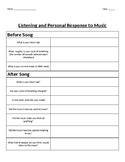 Listening and Personal Response to Music