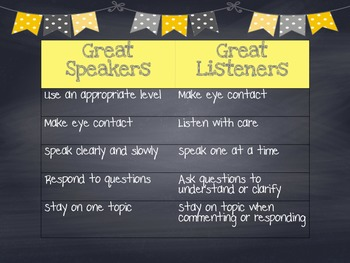Listening and Speaking Task Cards-Reading Literature and Informational
