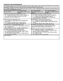 Listening for Information Rubric (ELA CC 11-12) Standards Based