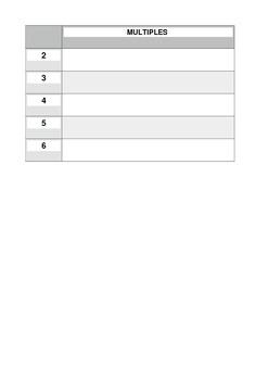 Listing Multiples