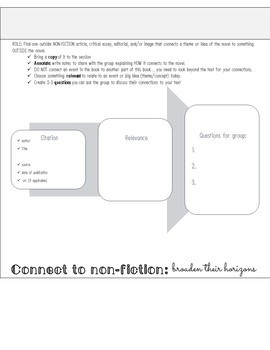 Lit Circle Advanced Roles: Flip Chart
