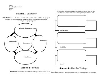 Lit Circles Short Story Graphic Organizer