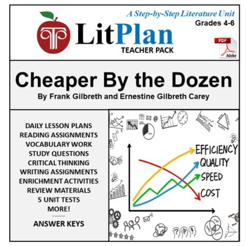 LitPlan Teacher Guide: Cheaper By The Dozen - Lesson Plans, Questions, Tests