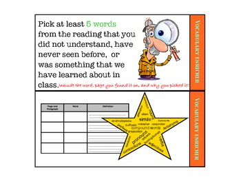 Literacture Circle Job Cards