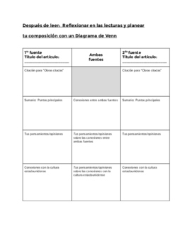 Literacy Activity for AP Spanish and Advanced ELA