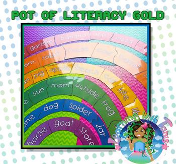 Literacy Activity_Nouns Verbs Adjectives