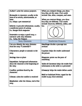 Literacy Anchor Charts