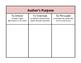 Benchmark Advance / Literacy Anchor Charts