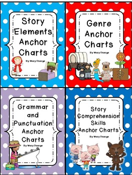 Literacy Anchor Charts Bundle